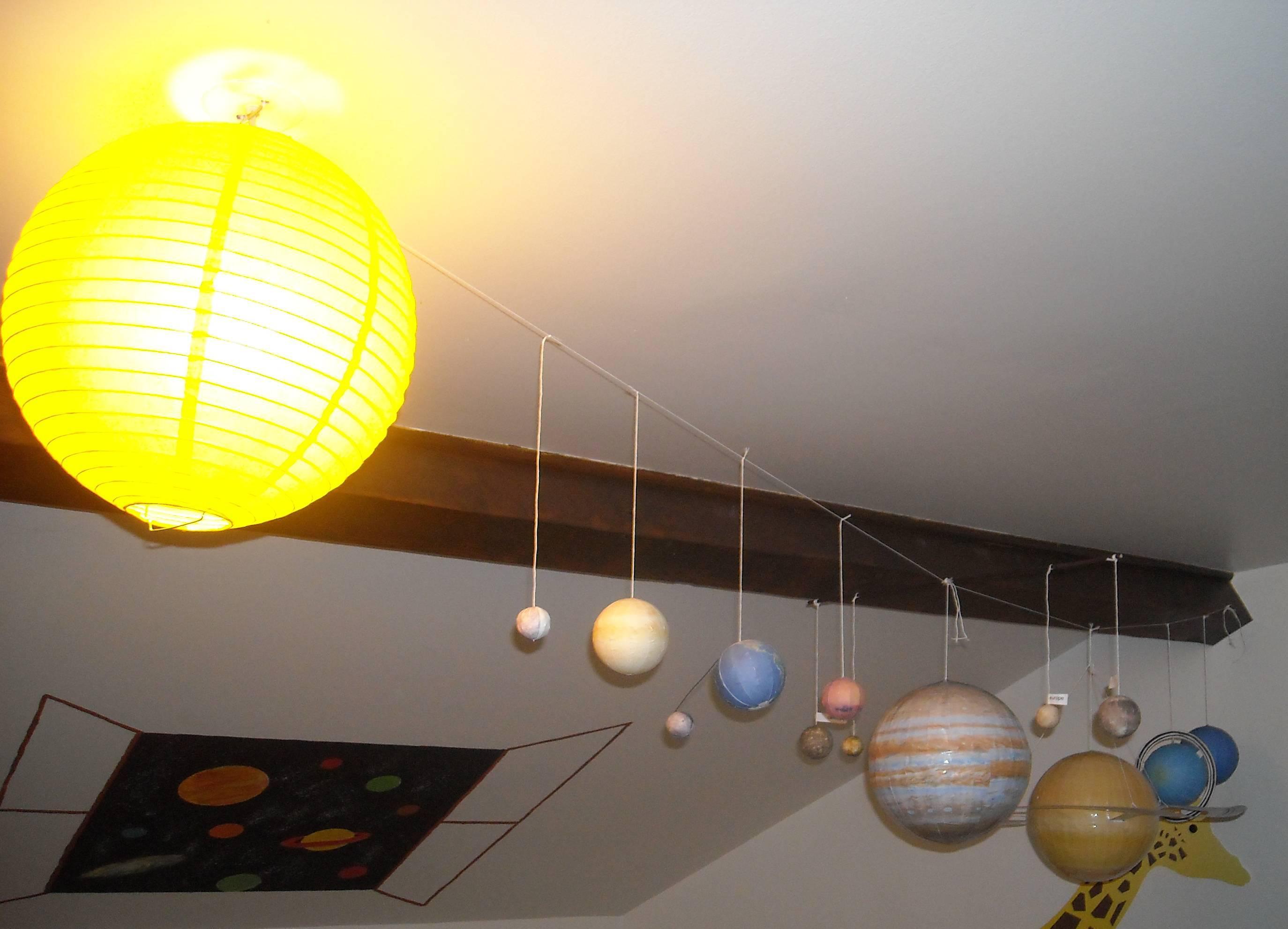 Petit bricolage faire avec les enfants forums d 39 astronomie webastro - Confectionner un abat jour ...