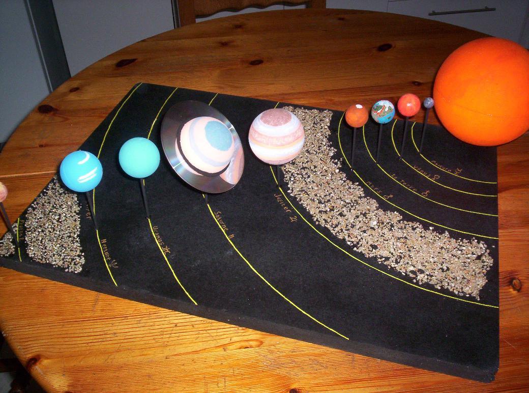 maquette du syst me solaire forums d 39 astronomie webastro. Black Bedroom Furniture Sets. Home Design Ideas