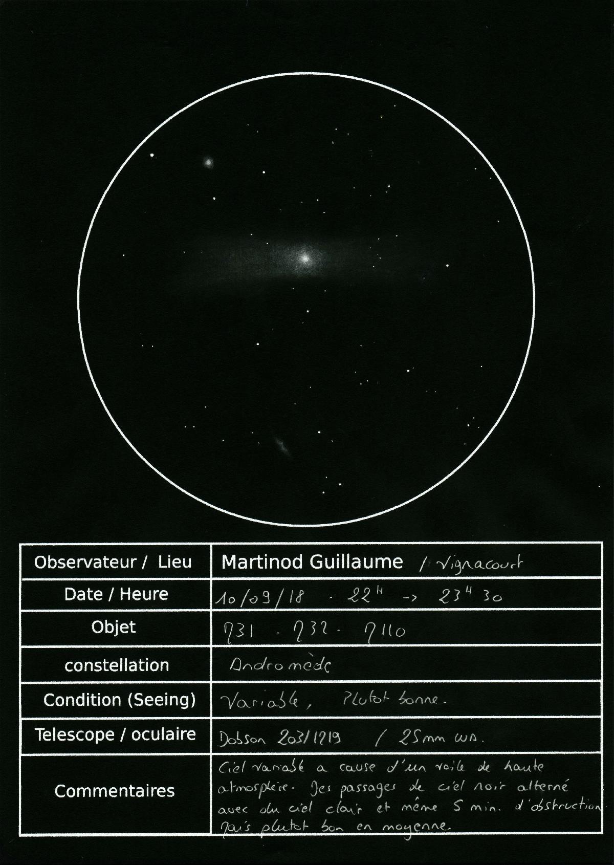 M31 et ses voisines
