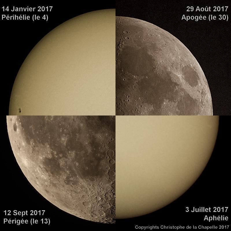Comparaison Lune Soleil...