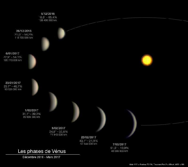 Phases de Vénus déc16 - mar17 annotée