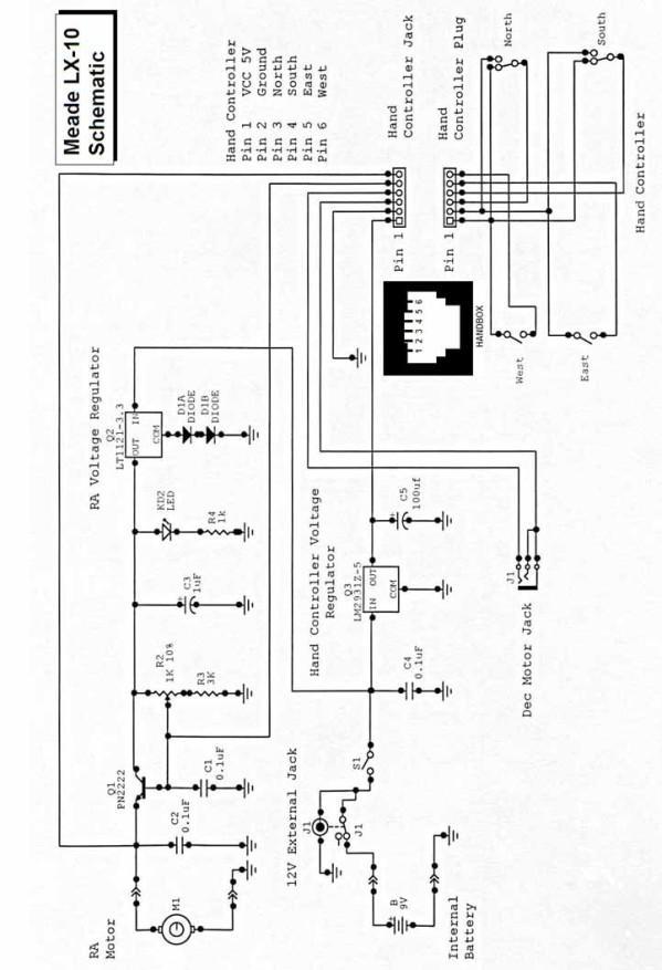 schéma lx 10