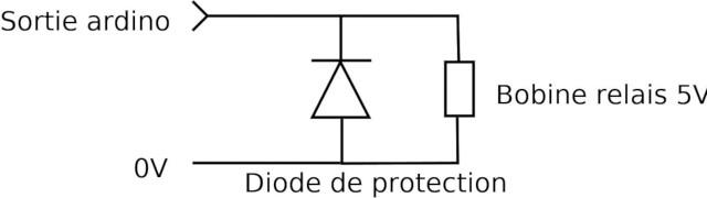 diode de protection