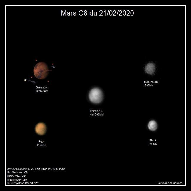 Mars de Fevrier 2020