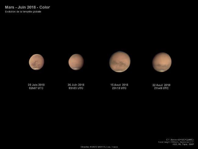 Evolution Mars 2018