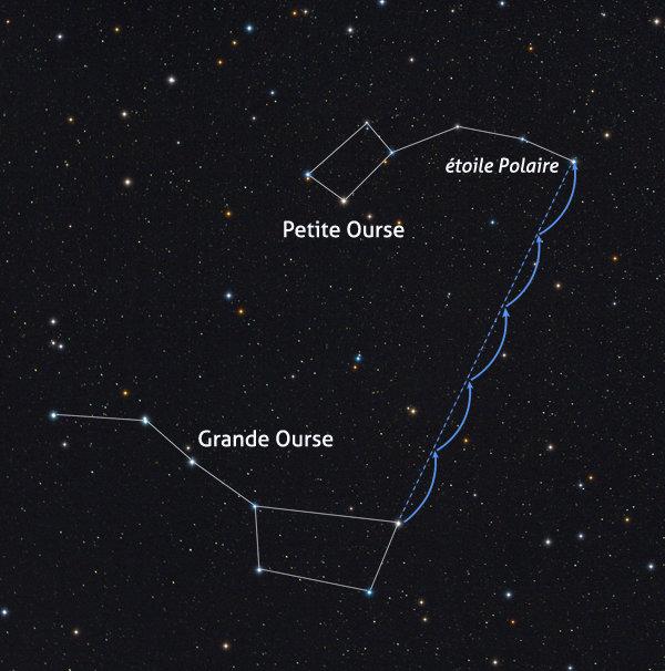 """Résultat de recherche d'images pour """"repérer polaire étoile"""""""
