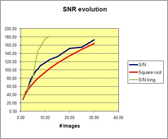 SNR%20graph.jpg