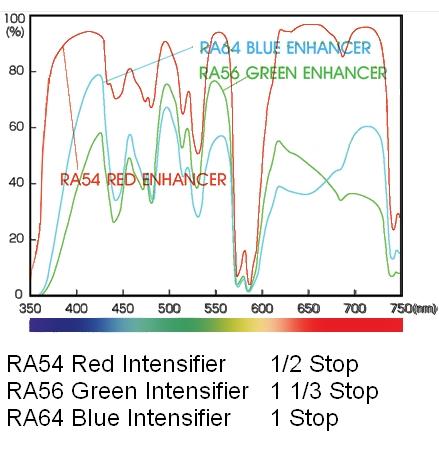 5b3a243045c2e_hoyacolorintensifier.jpg.07a68d9ae53779b0b0b9398a293b9dfa.jpg