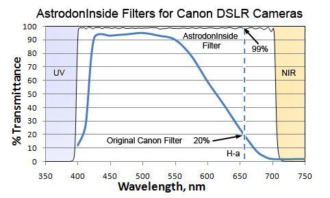 AstrodonInsideSpectra.jpg