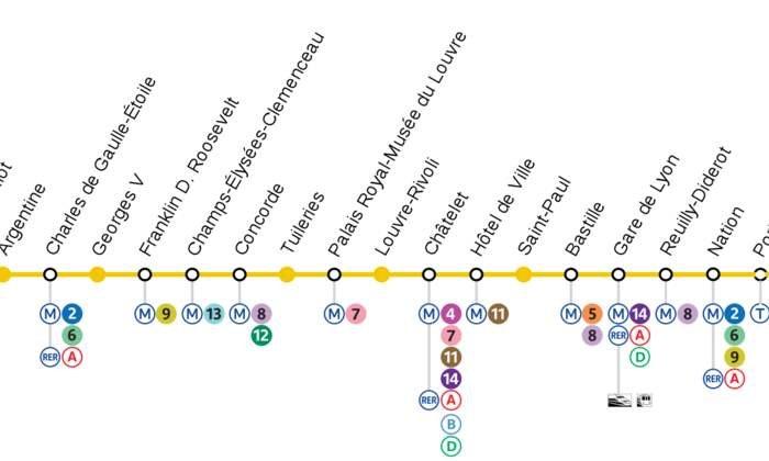 de metro.jpg