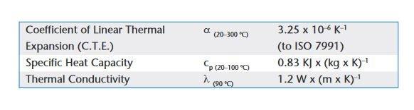 BF33-thermal.JPG.a7f95e2fd4c5af0faa5e8c9165d46111.JPG