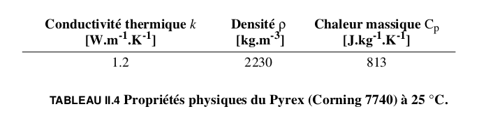 pyrex-corning7740.png.2f56da4e58303cc06101e0136db964cd.png