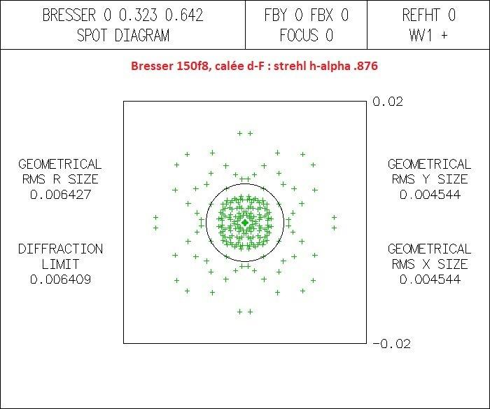 Bresser150f8-H-alpha-brut.jpg