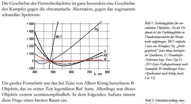 ZeissChromatic-Shift.JPG.74d0f89cd353bb2a17b7c7cf929e2a5f.JPG.20ffa271849f49746dd9078422cbf160.JPG