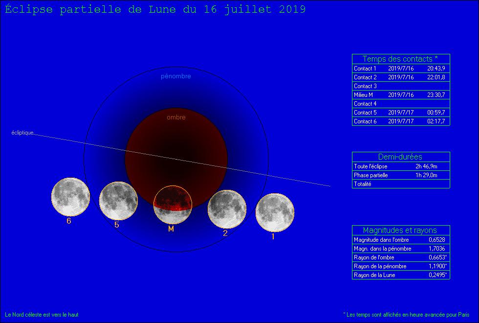 20190716 Eclipse de lune.png